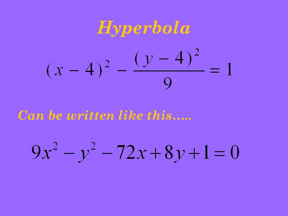 Hyperbola Can be written like this…..