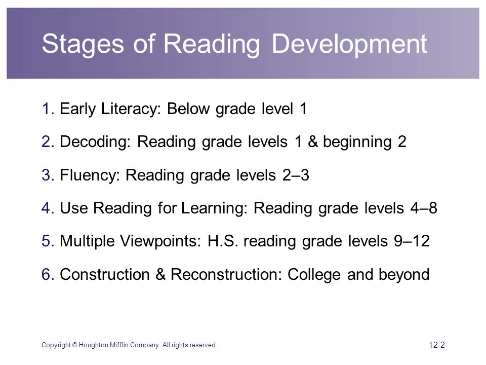 reading development 86 reviews of institute of reading development my daughter loves going to class every week as well as the online lesson i have seen more growth in two weeks than in 3.