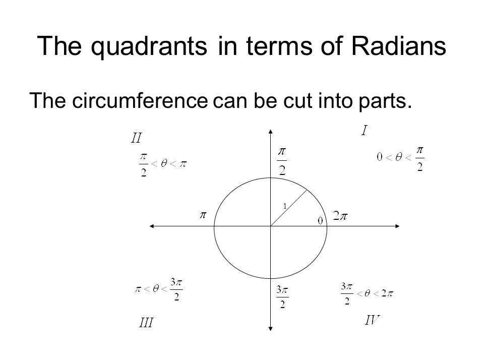 The quadrants in terms of Radians