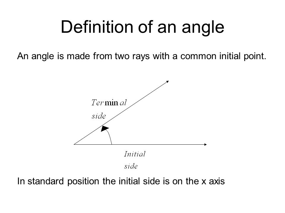 Definition of an angle An angle is made from two rays with a common initial point.