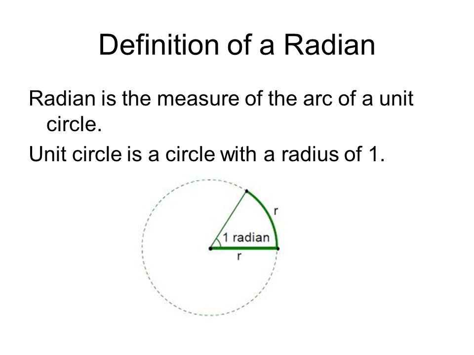 Definition of a Radian Radian is the measure of the arc of a unit circle.