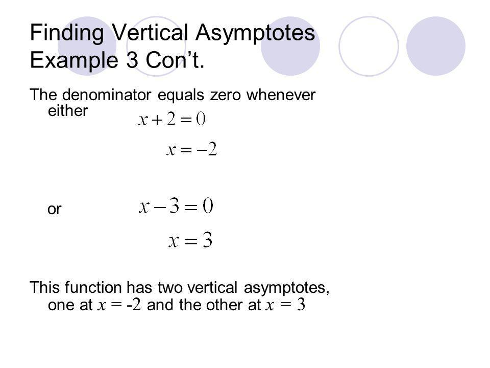 Finding Vertical Asymptotes Example 3 Con't.