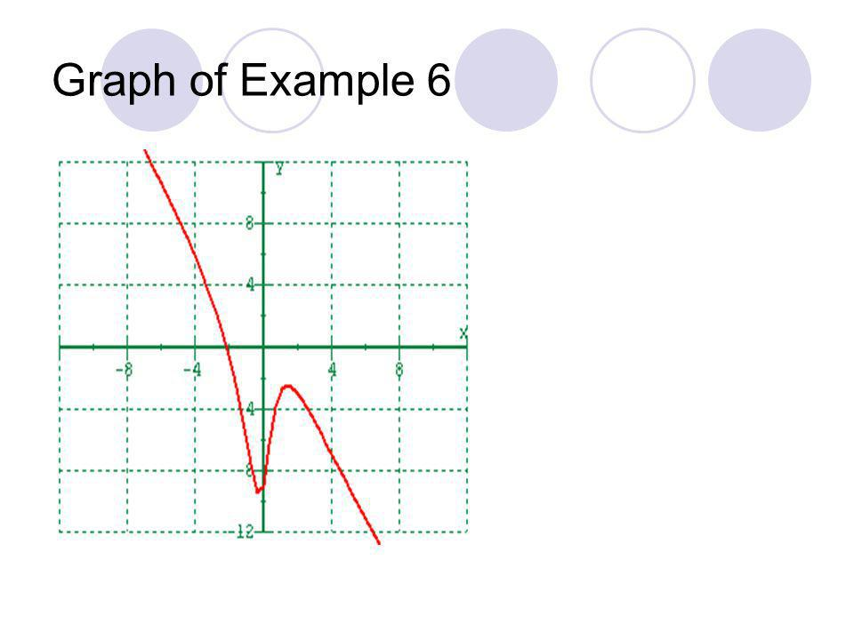 Graph of Example 6