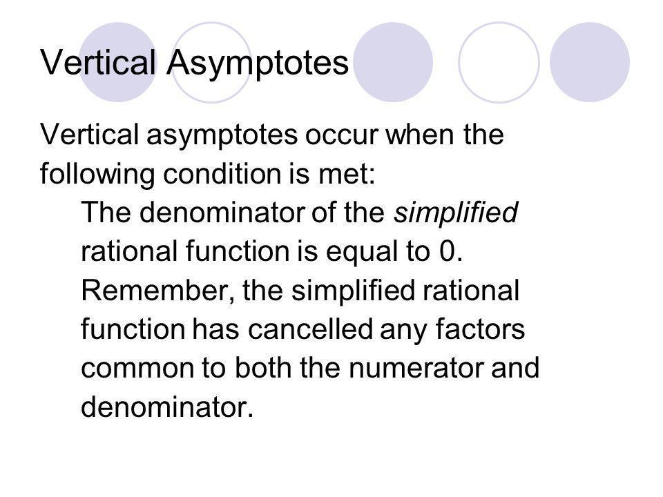 Vertical Asymptotes Vertical asymptotes occur when the