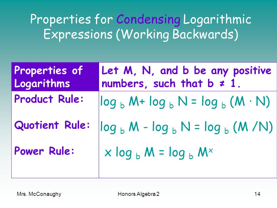 Properties for Condensing Logarithmic Expressions (Working Backwards)