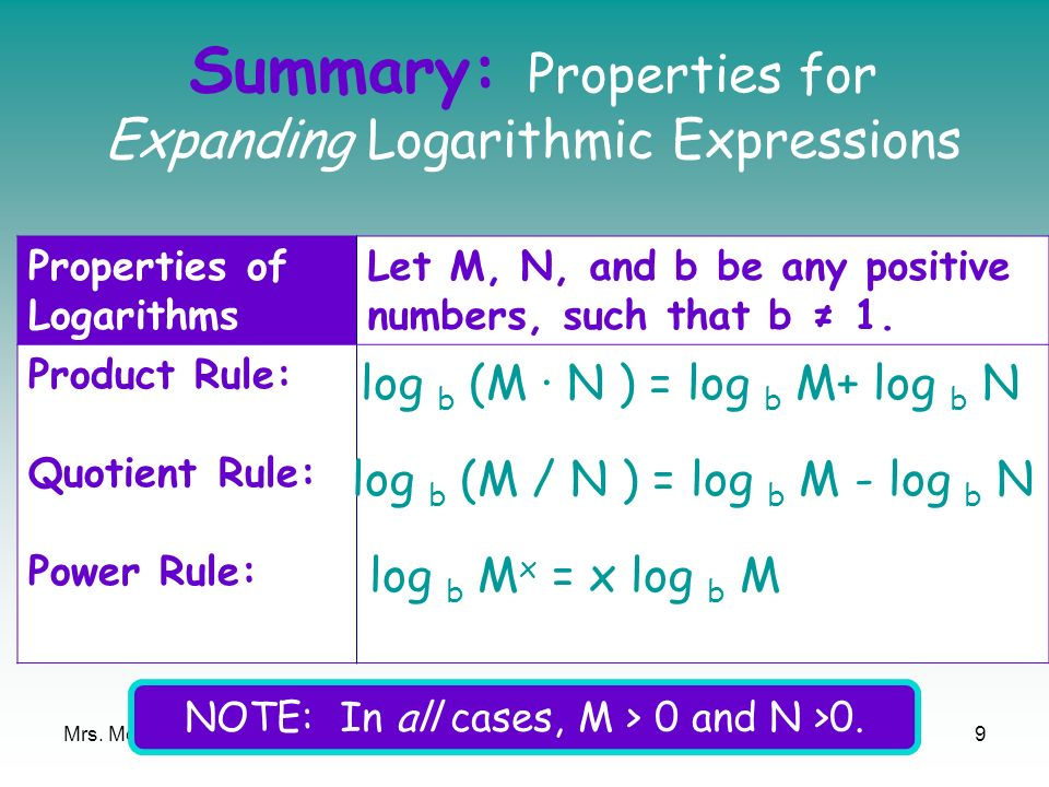 Summary: Properties for Expanding Logarithmic Expressions