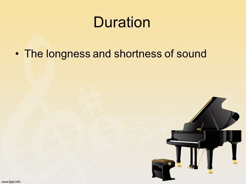Duration The longness and shortness of sound