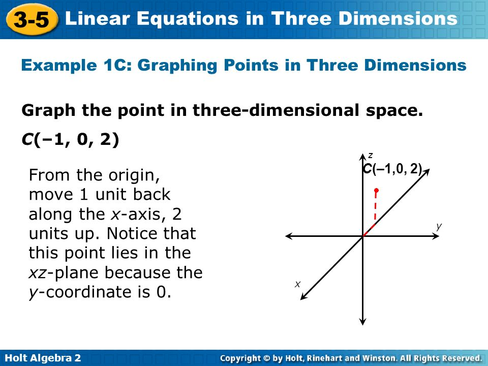 Example 1C: Graphing Points in Three Dimensions