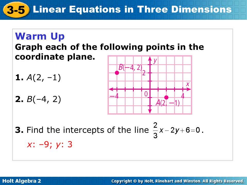 Warm Up Graph each of the following points in the coordinate plane.