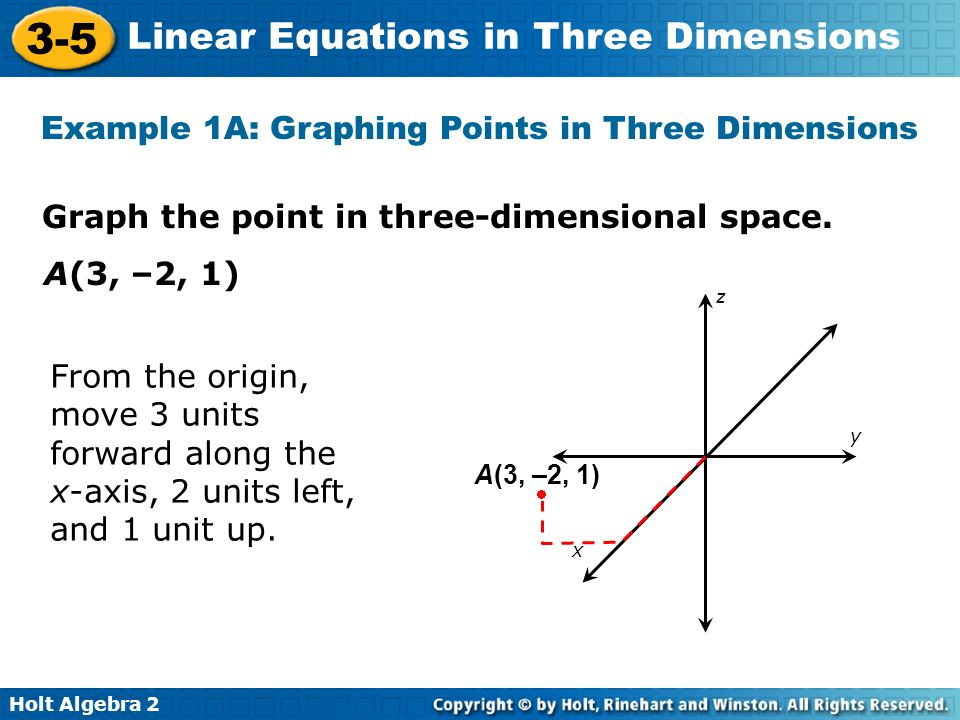 Example 1A: Graphing Points in Three Dimensions