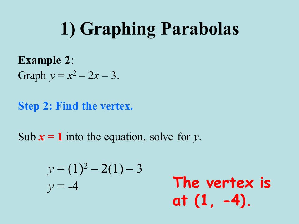 1) Graphing Parabolas The vertex is at (1, -4). y = -4 Example 2: