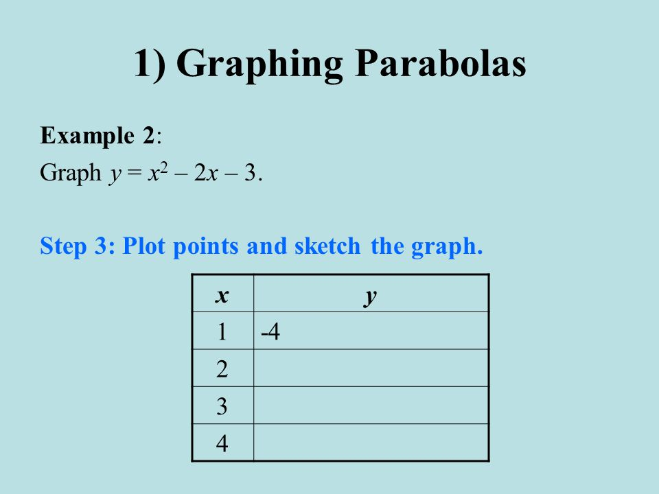 1) Graphing Parabolas Example 2: Graph y = x2 – 2x – 3.