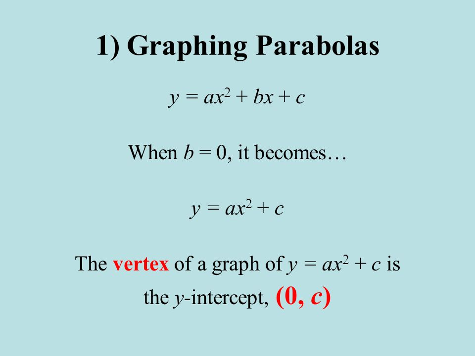 The vertex of a graph of y = ax2 + c is