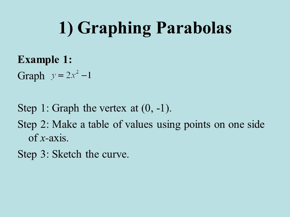 1) Graphing Parabolas Example 1: Graph