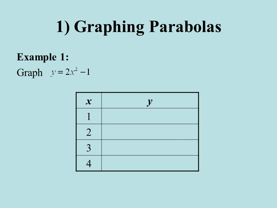 1) Graphing Parabolas Example 1: Graph x y 1 2 3 4