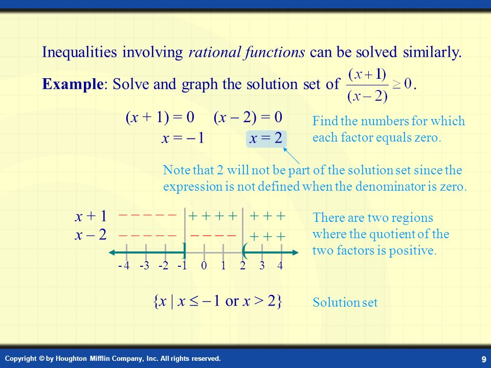 Example: Solve an Inequality Involving a Rational Function