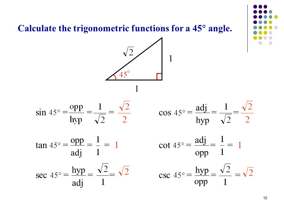Example: Trig Functions for  45