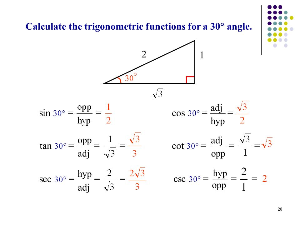 Example: Trig Functions for  30