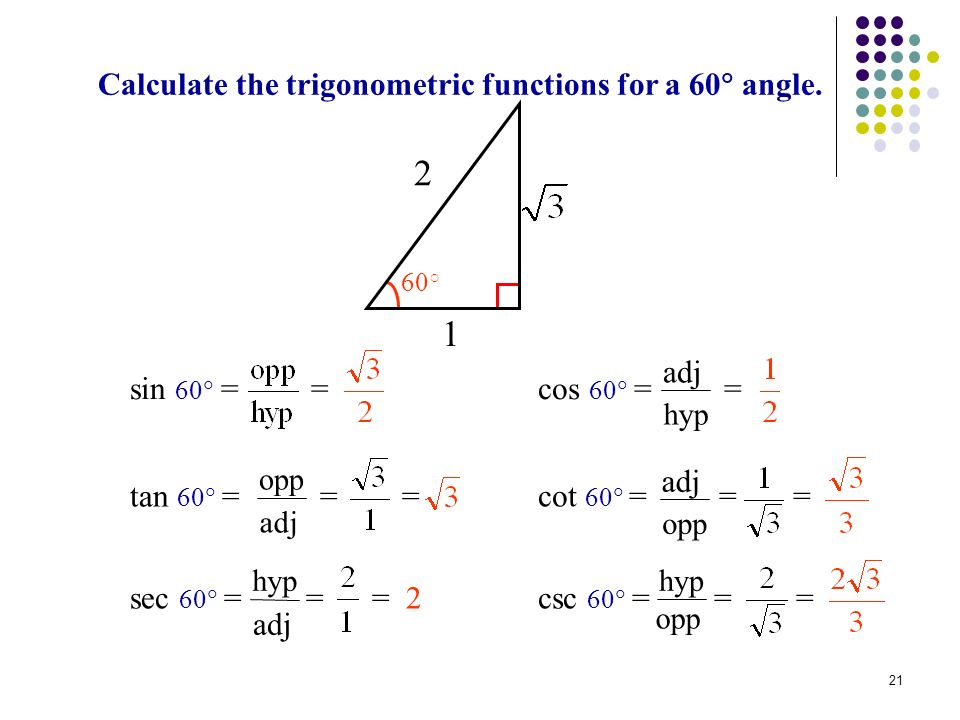 Example: Trig Functions for  60