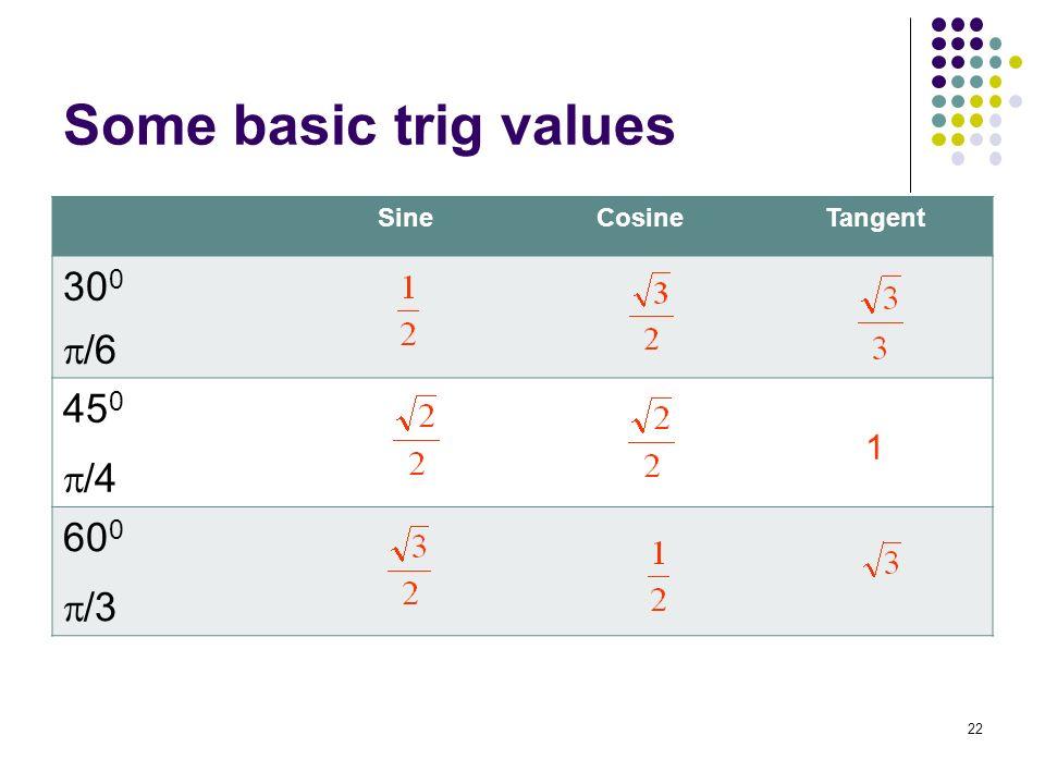 Some basic trig values Sine Cosine Tangent 300 /6 450 /4 1 600 /3