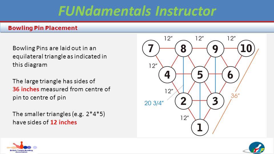 Fundamentals Instructor Ppt Video Online Download