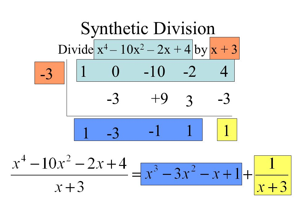 Synthetic Division 1 -10 -2 4 -3 -3 +9 -3 3 -1 1 1 1 -3