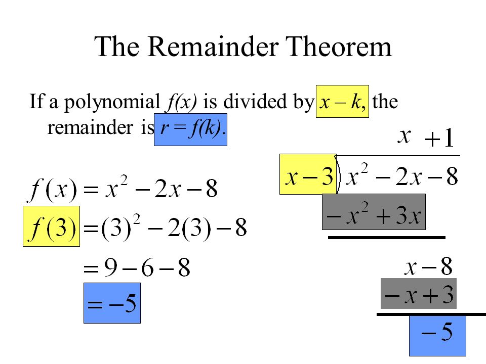 The Remainder Theorem If a polynomial f(x) is divided by x – k, the remainder is r = f(k).