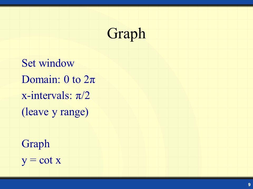 Graph Set window Domain: 0 to 2π x-intervals: π/2 (leave y range) Graph y = cot x