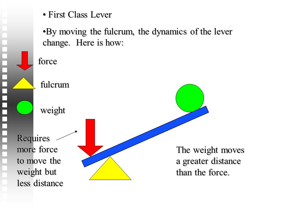 First Class Lever By moving the fulcrum, the dynamics of the lever change. Here is how: force. fulcrum.