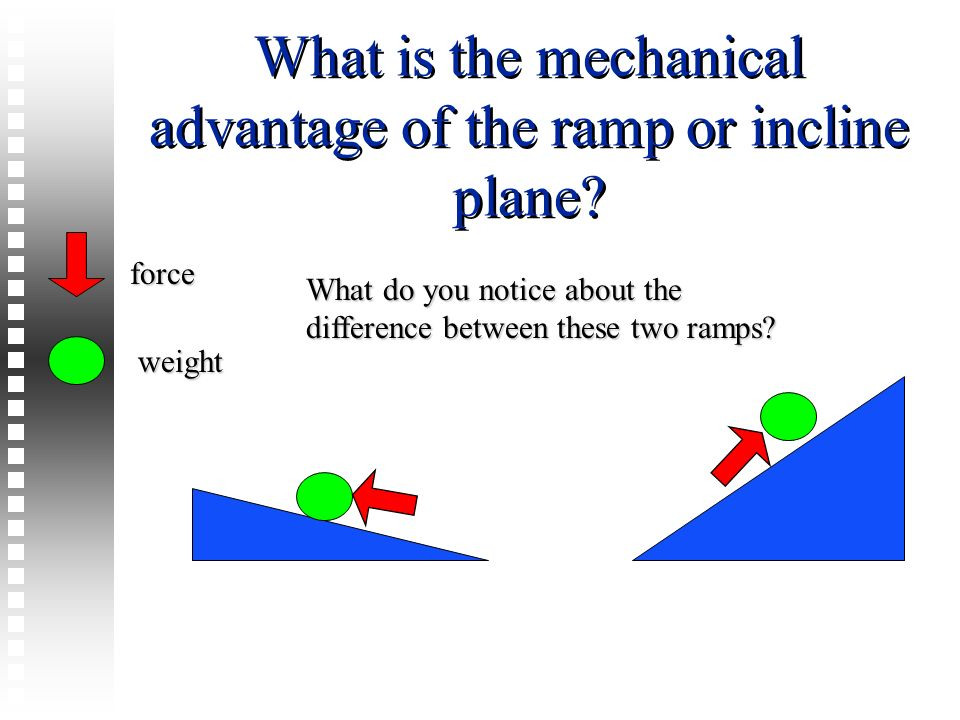 What is the mechanical advantage of the ramp or incline plane