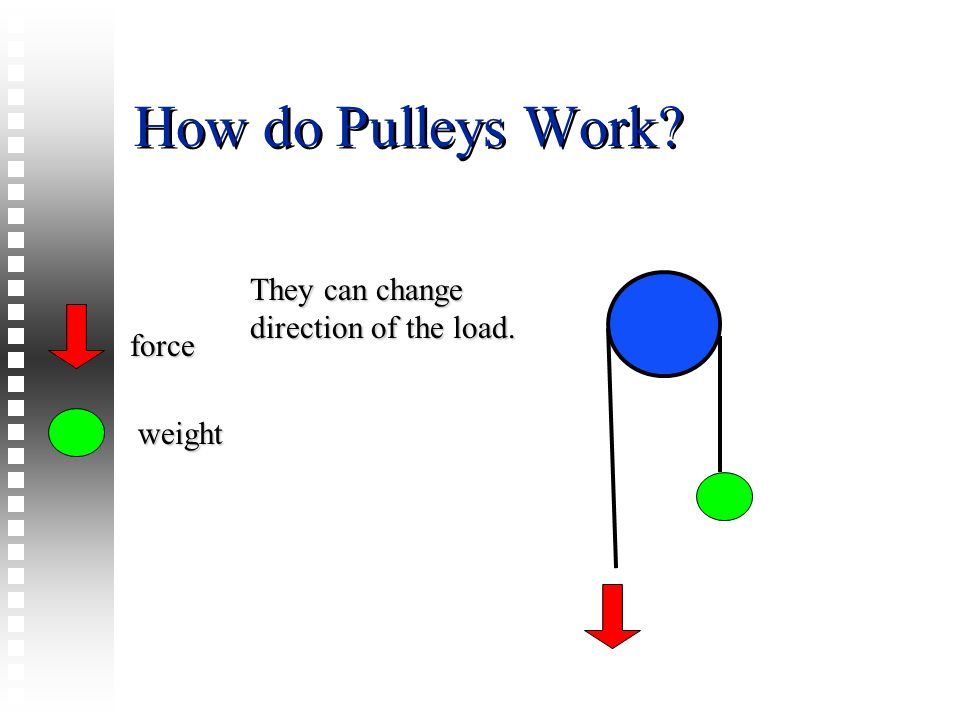 How do Pulleys Work They can change direction of the load. force