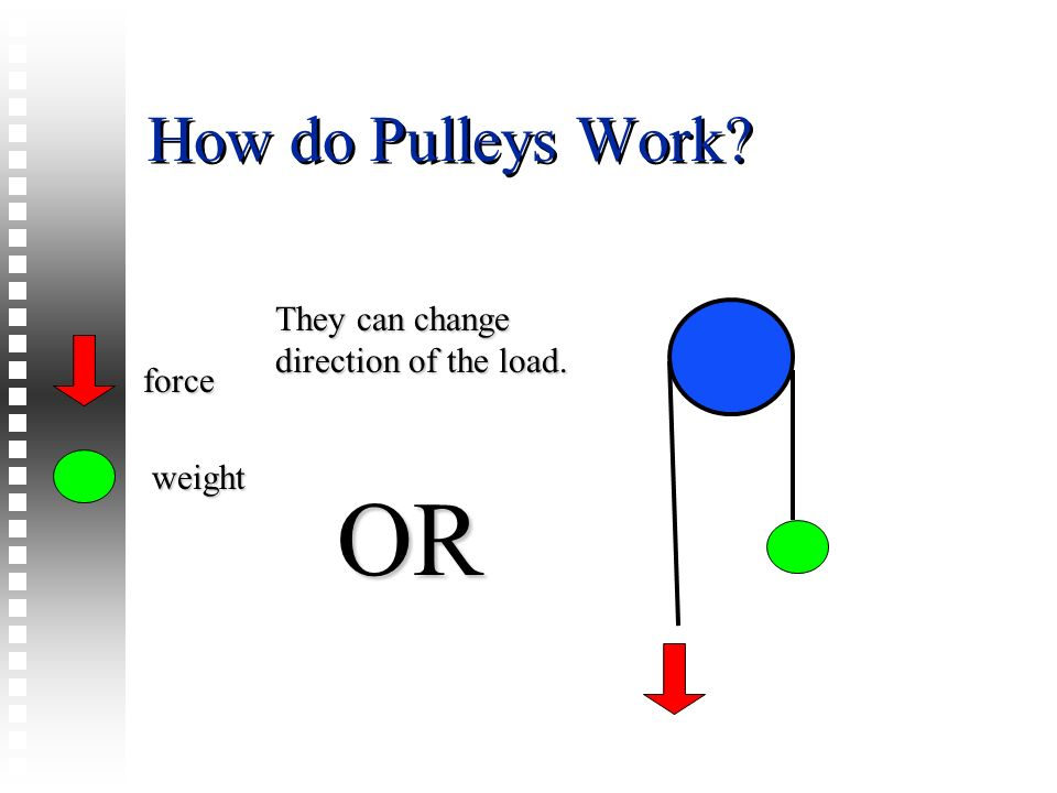 OR How do Pulleys Work They can change direction of the load. force