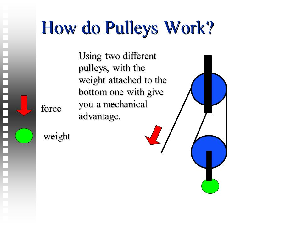 How do Pulleys Work Using two different pulleys, with the weight attached to the bottom one with give you a mechanical advantage.