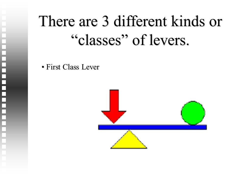 There are 3 different kinds or classes of levers.