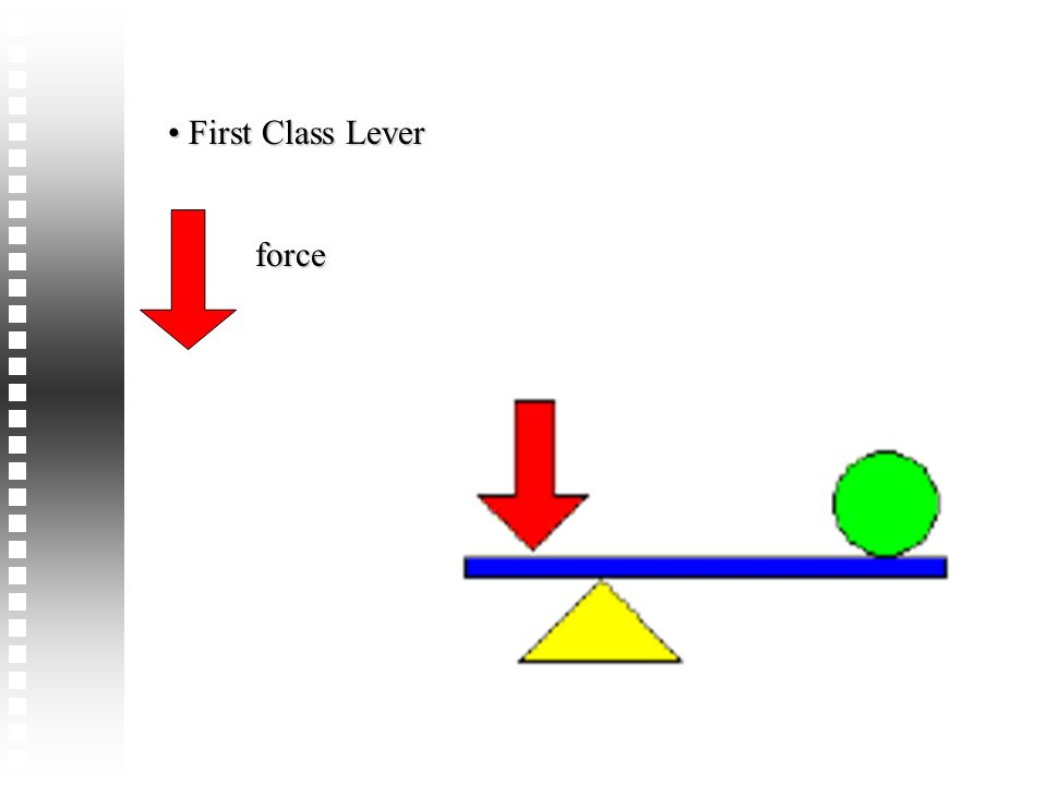 First Class Lever force