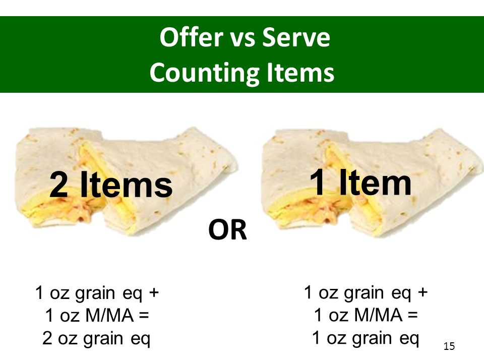 1 Item 2 Items 2 Items OR Offer vs Serve Counting Items