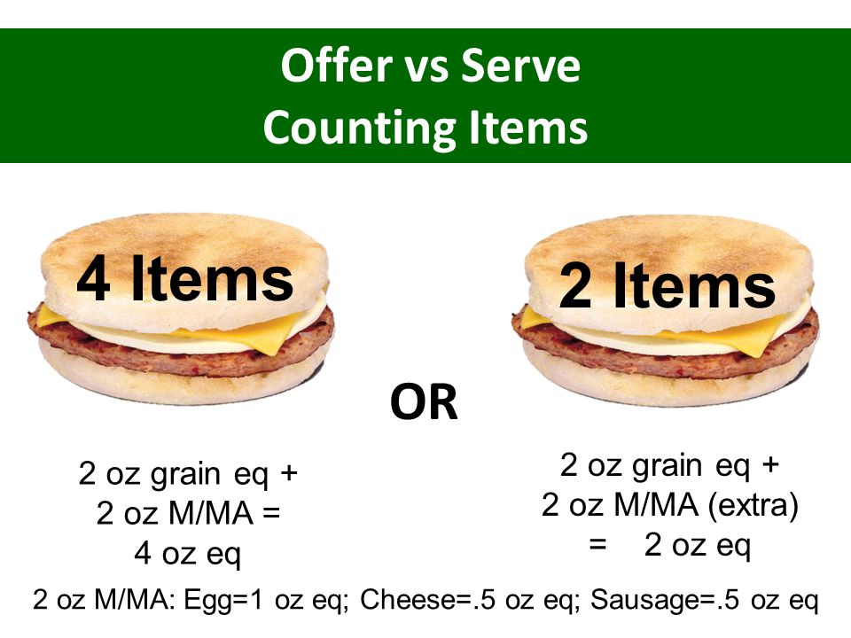 4 Items 2 Items OR Offer vs Serve Counting Items