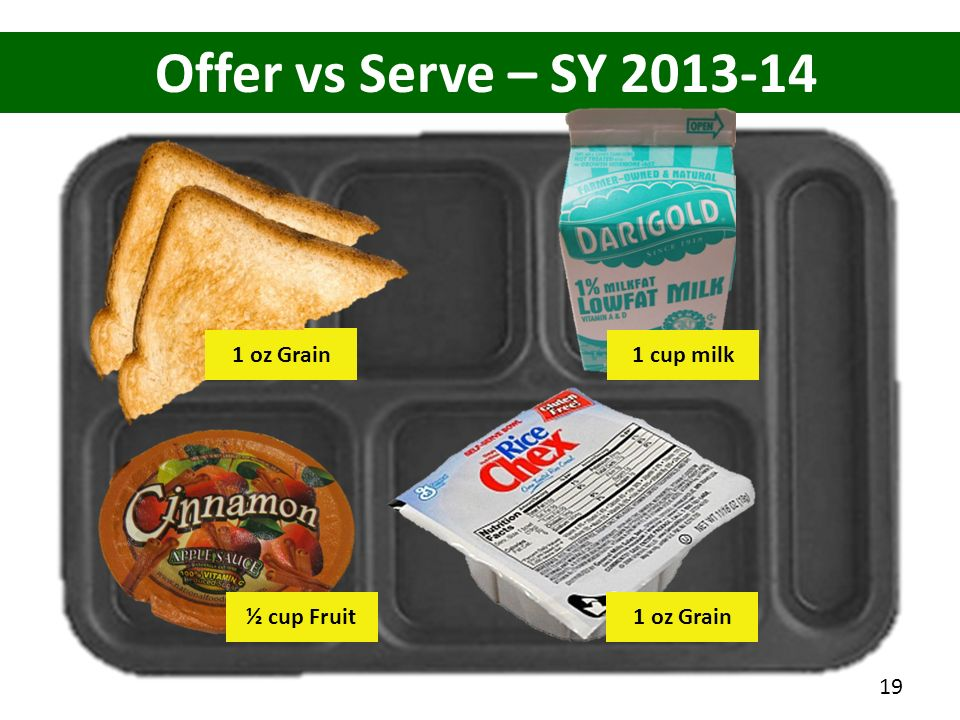 Offer vs Serve – SY 2013-14 1 oz Grain 1 oz Grain 1 cup milk
