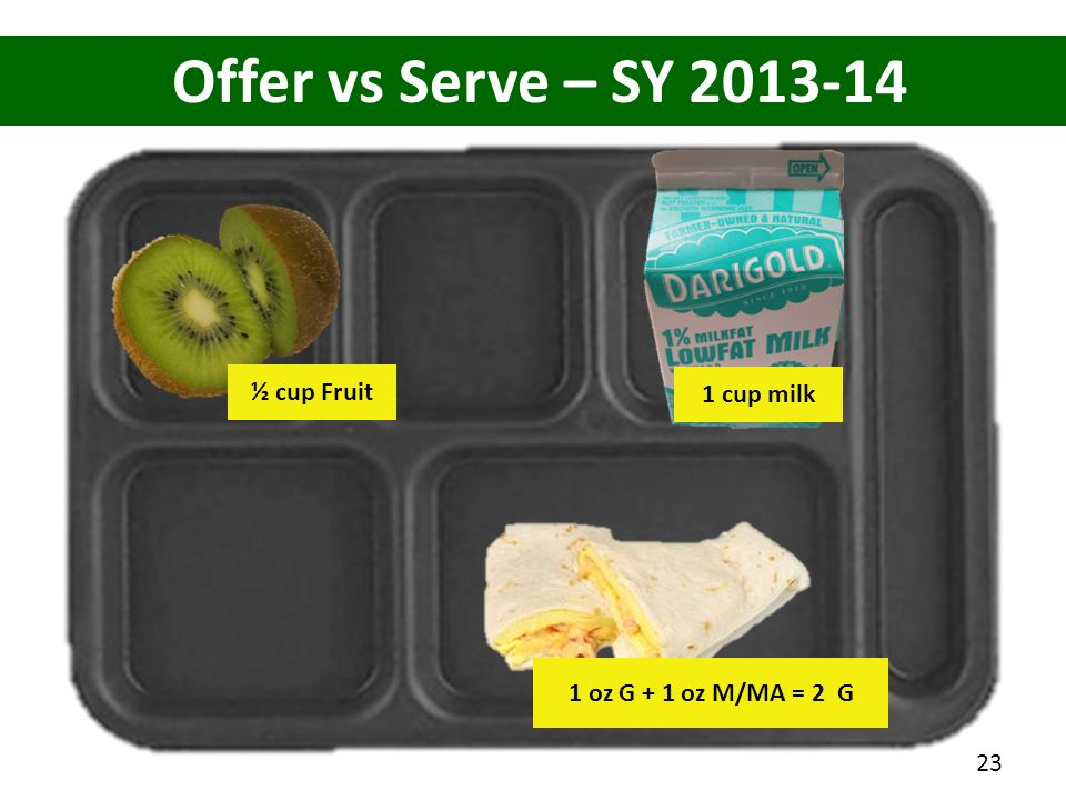 Offer vs Serve – SY 2013-14 ½ cup Fruit 1 cup milk