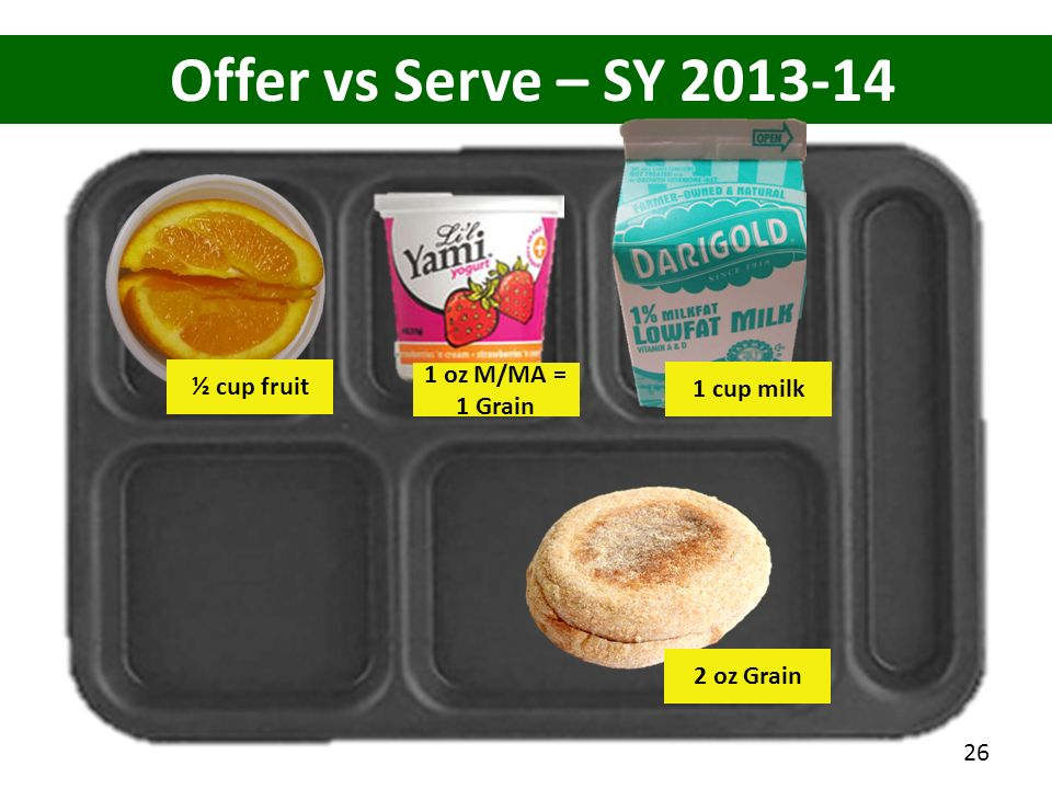 Offer vs Serve – SY 2013-14 1 oz M/MA = 1 Grain ½ cup fruit 1 cup milk