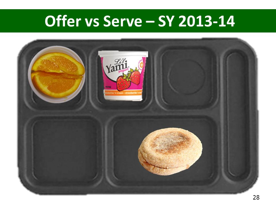 Offer vs Serve – SY 2013-14 How many items on this tray 4 items