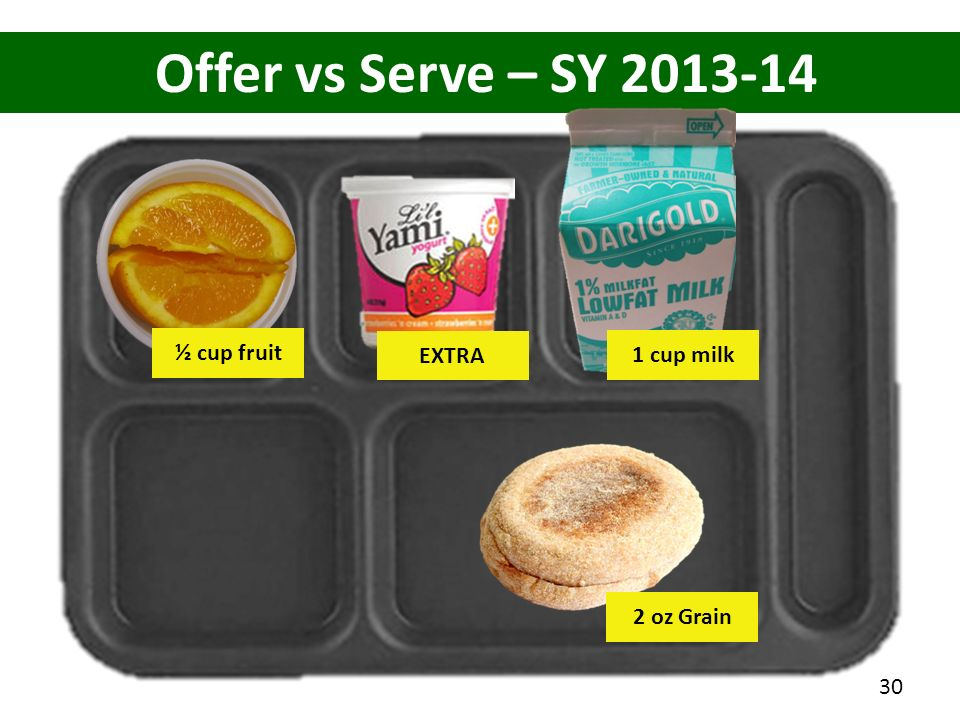 Offer vs Serve – SY 2013-14 ½ cup fruit EXTRA 1 cup milk 2 oz Grain