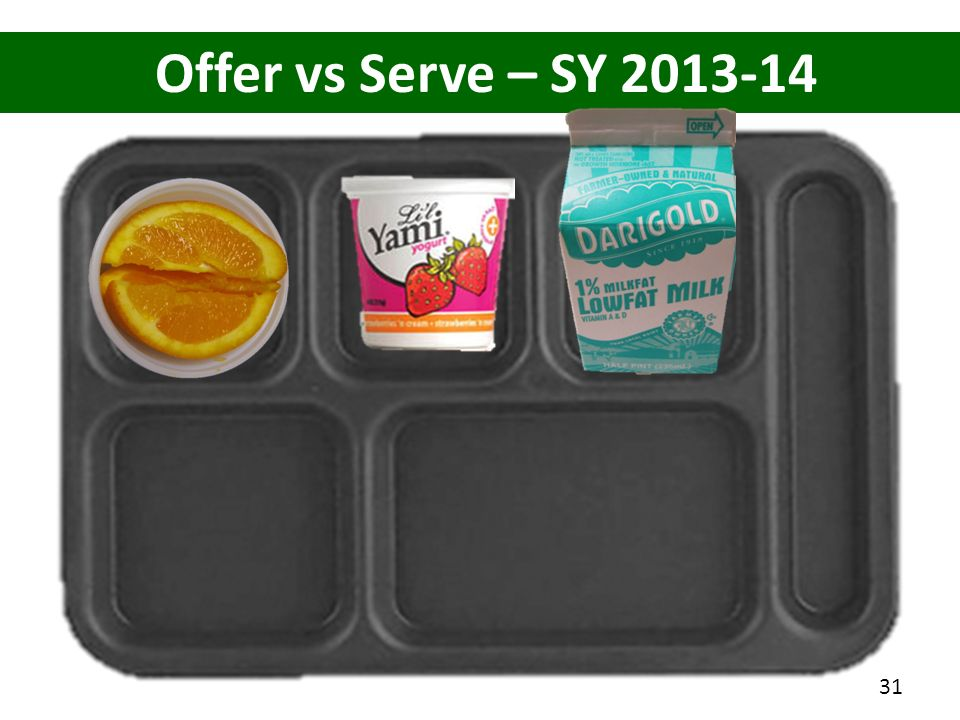 Offer vs Serve – SY 2013-14 Still considering the yogurt is counted as an extra : How many items on this tray 2 items.