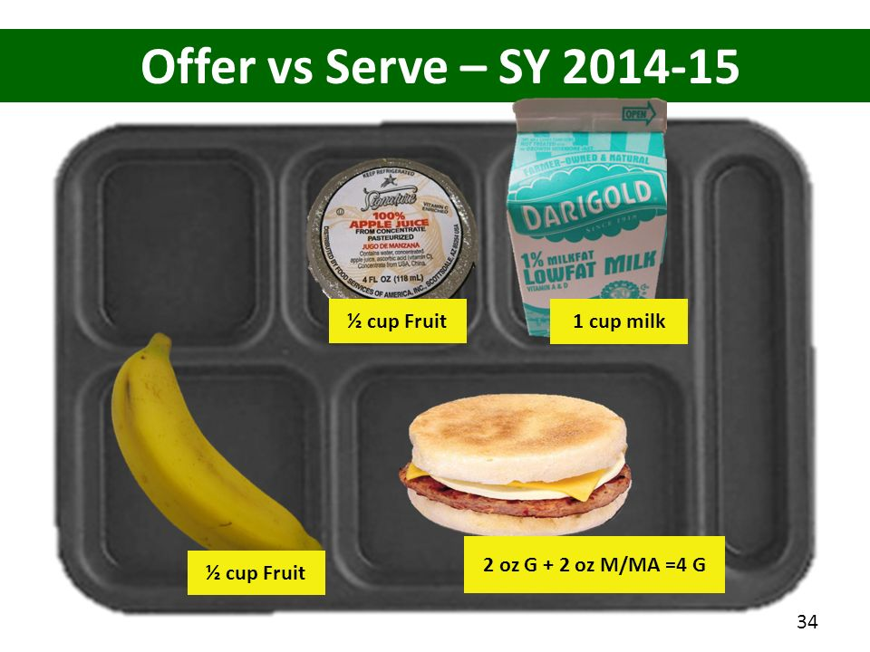 Offer vs Serve – SY 2014-15 ½ cup Fruit 1 cup milk