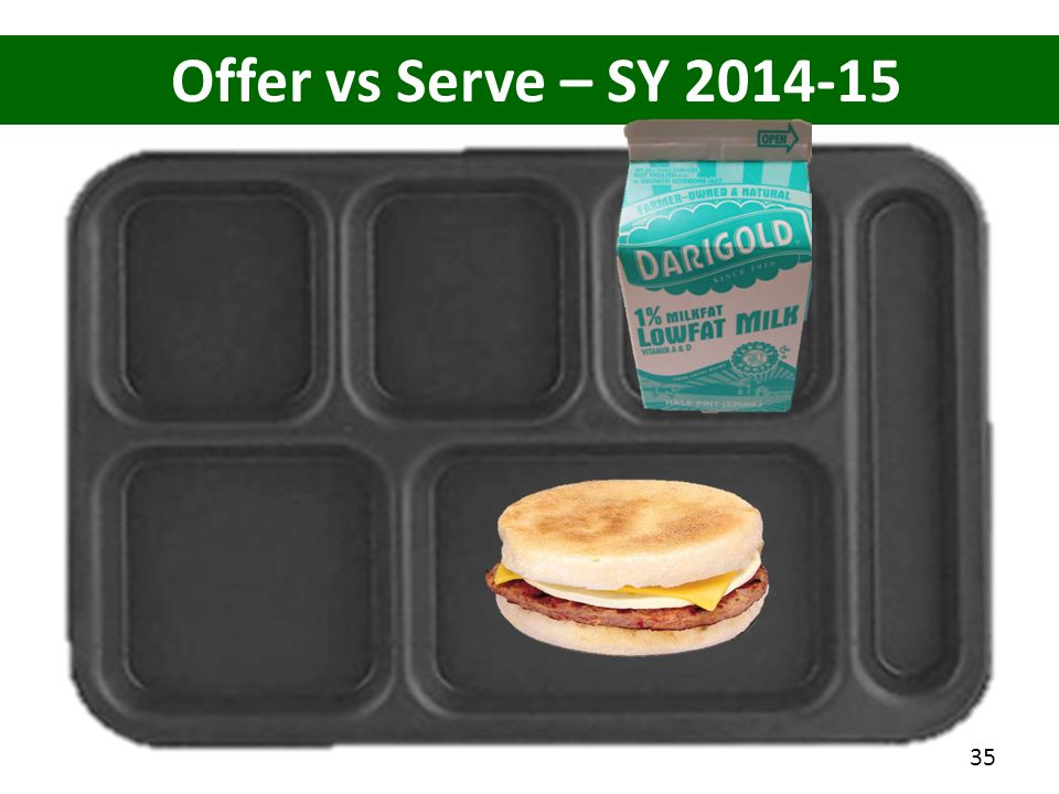 Offer vs Serve – SY 2014-15 How many items on this tray 5 items