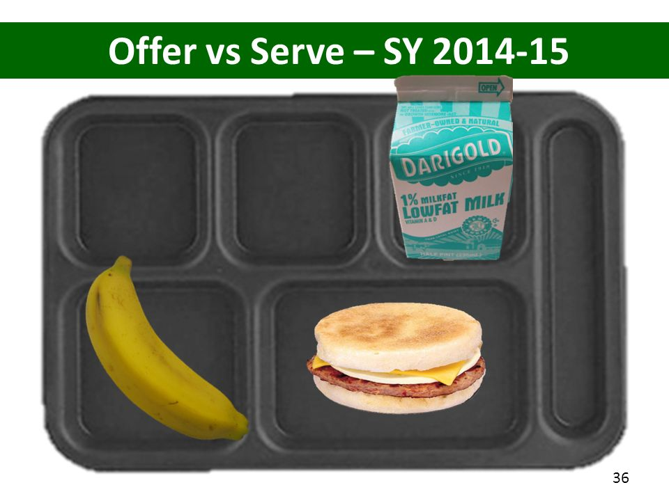 Offer vs Serve – SY 2014-15 How many items on this tray