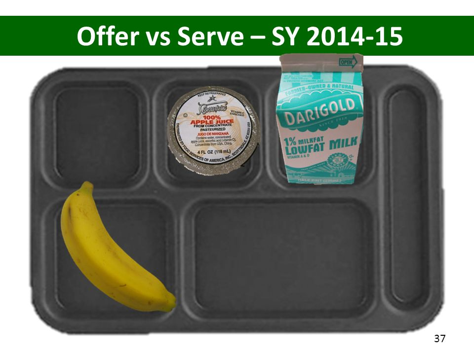Offer vs Serve – SY 2014-15 How many items on this tray 2 items