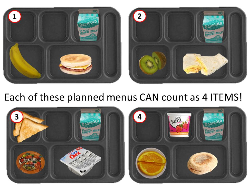 Each of these planned menus CAN count as 4 ITEMS!