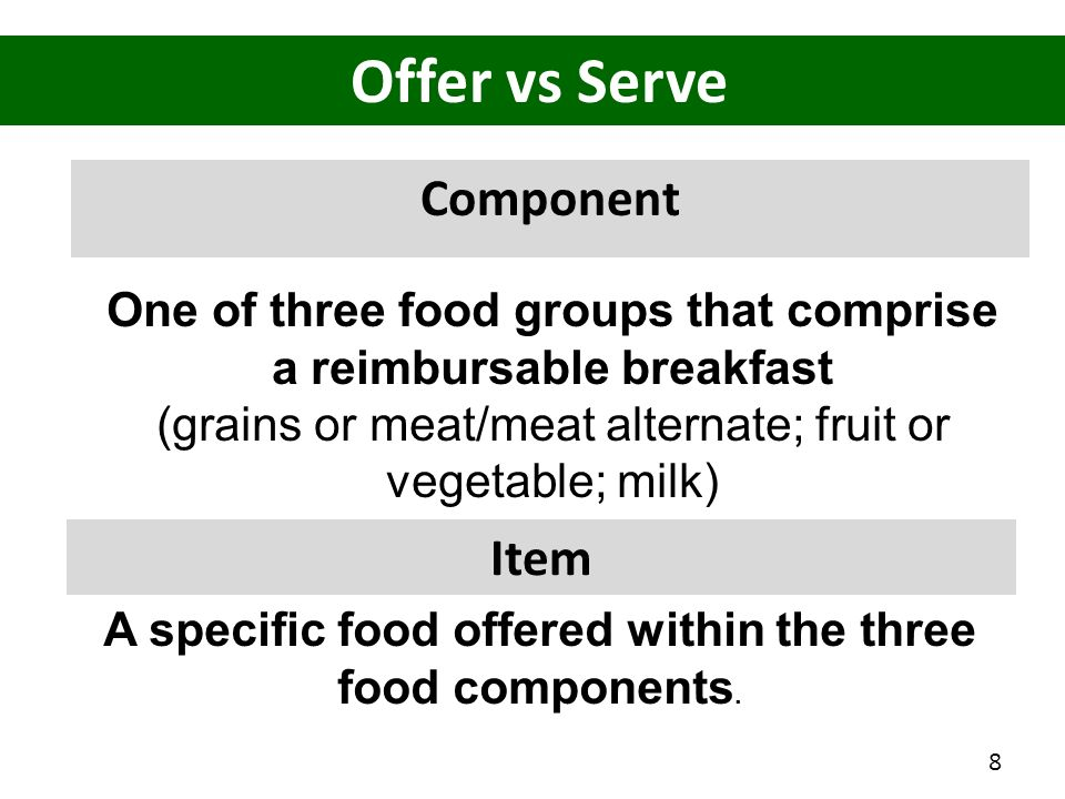 Offer vs Serve Component Item