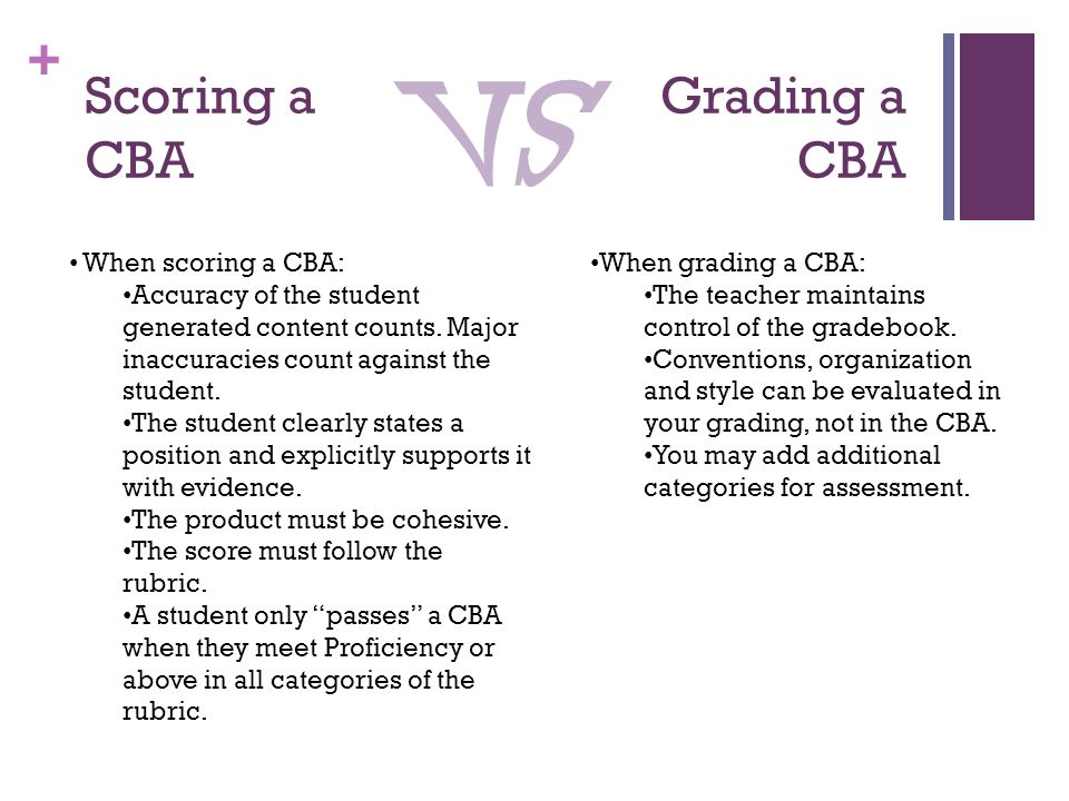 Scoring a CBA Grading a CBA VS When scoring a CBA: